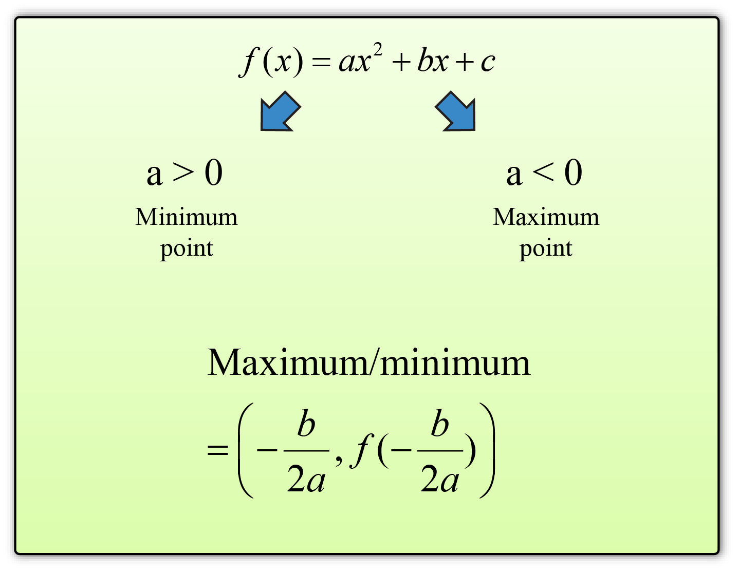 Maximum And Minimum Value Of Quadratic Functions