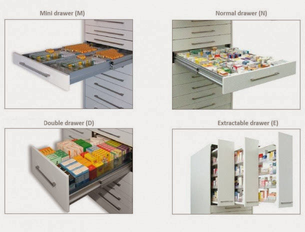 Σύστημα συρταριέρας φαρμακείου
