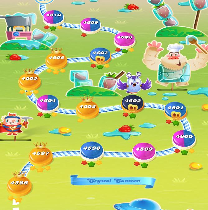Candy Crush Saga level 4596-4610