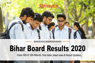 BSER Matric Result 2020