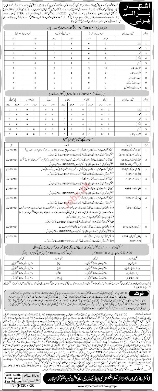 Teachers Jobs Advertisement  Educator jobs in Pakistan.