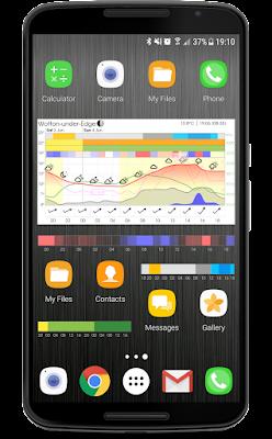 تطبيق Meteogram Pro للأندرويد, تطبيق Meteogram Pro مدفوع للأندرويد, Meteogram Pro Weather Widget apk