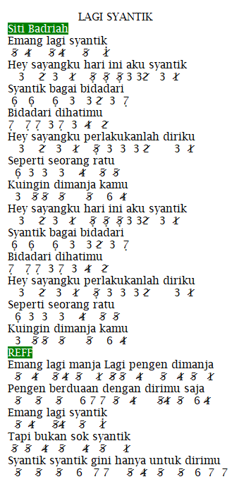 Not Angka Pianika Lagu Lagi Syantik - Siti Badriah