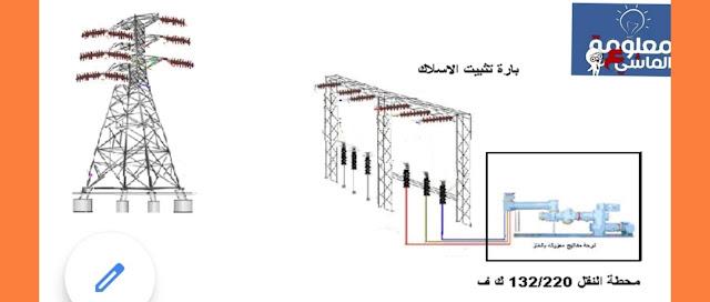 طريقة تركيب برج ضغط عالى