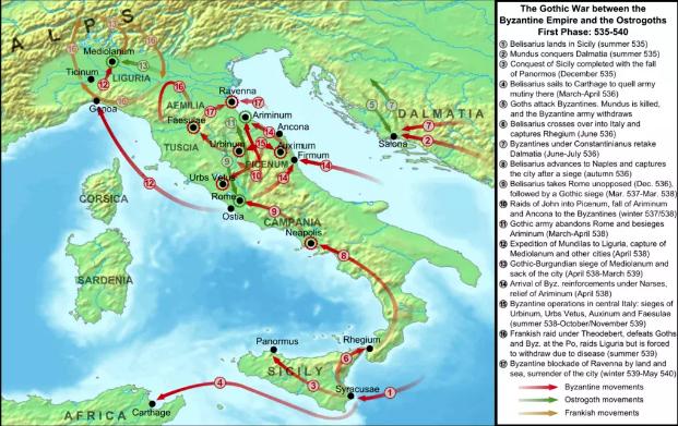 Perang Melawan Ostrogoth
