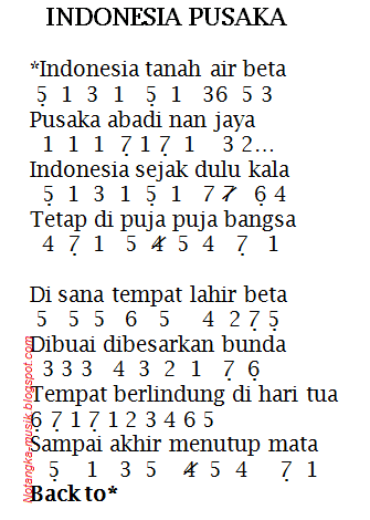 Not Angka Pianika Lagu Indonesia Pusaka Ismail Marzuki