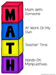Graphic of Guided Math structure.
