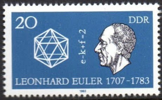 DDR  Leonhard Euler