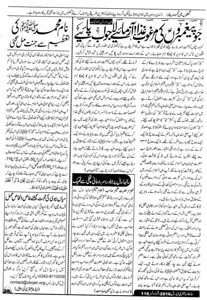 Naama Muhammad Ki Tazeem