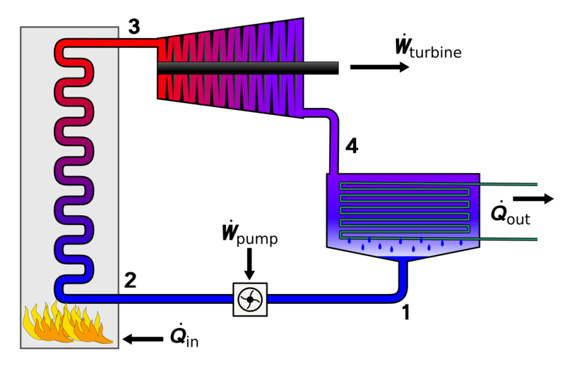 Thermoelectric Generator Diagram Cat5e Patch Panel Wiring Stirling Engine Diagram, Stirling, Free Image For User Manual Download