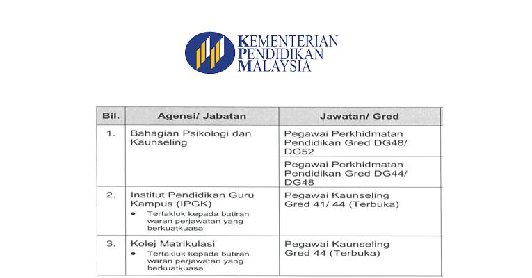 Kekosongan Terkini di Kementerian Pendidikan Malaysia (KPM)