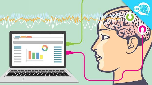 हमारा मस्तिष्क और कम्प्यूटर