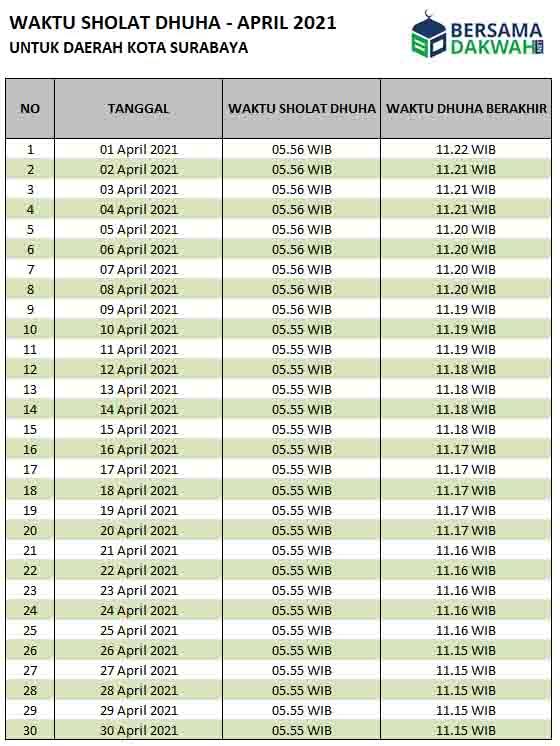 waktu sholat dhuha surabaya april 2021