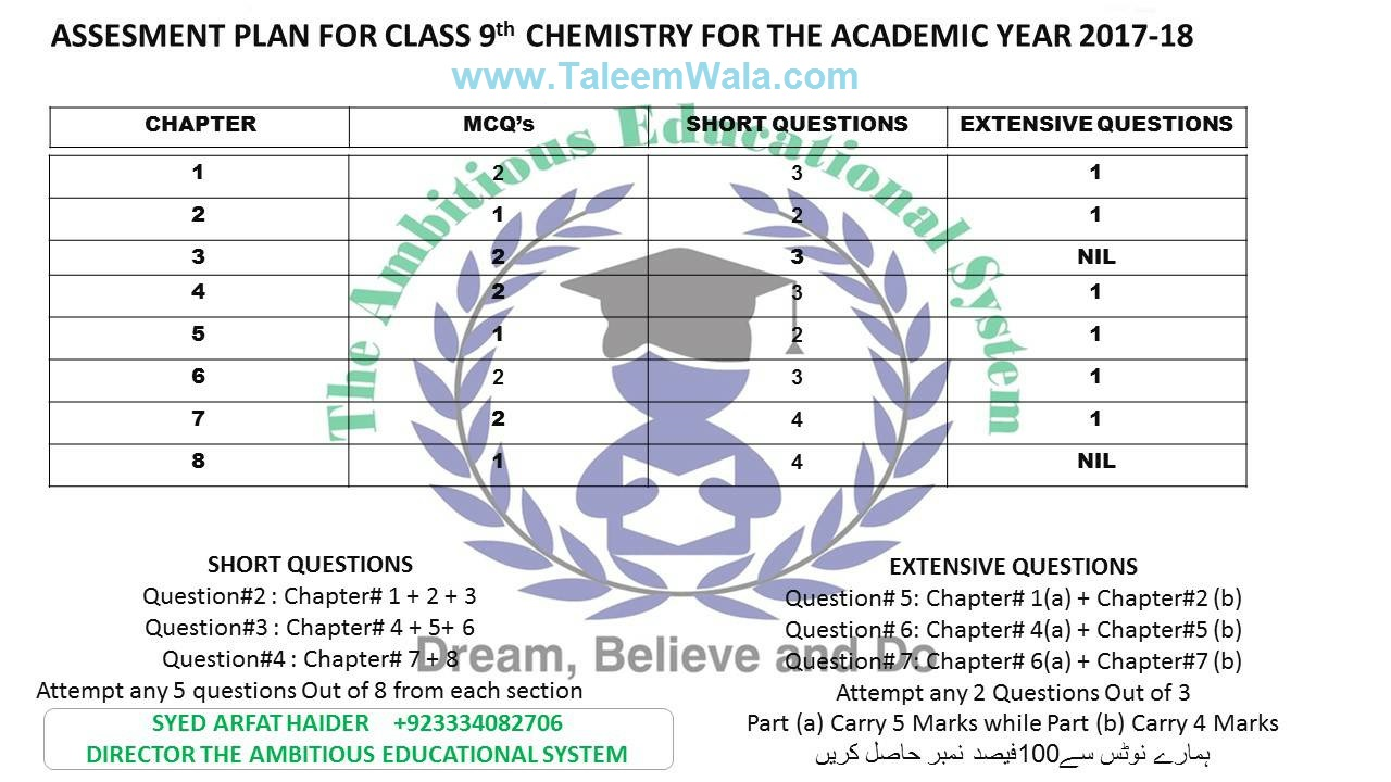 9th Chemistry Pairing Scheme for 2018 - Matric 9th combination assessment