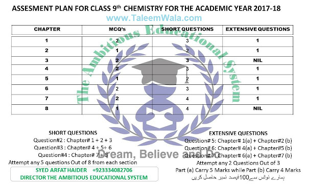 9th Chemistry Pairing Scheme for 2019 - Matric 9th combination assessment