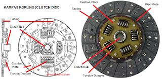 komponen kampas kopling (clutch disc)