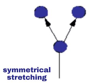 ir spectroscopy principle and application