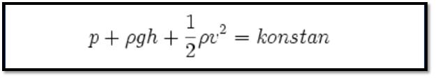 Penerapan Prinsip Bernoulli