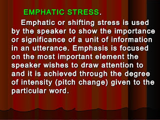 How to Answer emphatic Stress Questions