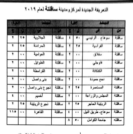 ننشر التعريفه الجديده للمواصلات داخل وبين المدن المصرية بعد زياده اسعار الوقود بجميع المحافظات FB_IMG_1562332396556