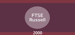 해외선물 트레이딩 차트 : CME:RTY  러셀 2000 선물 시세 그래프