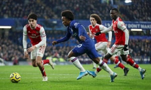 Source: Willian to complete Arsenal Movein next few days