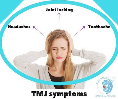 mandibular joint Disorder