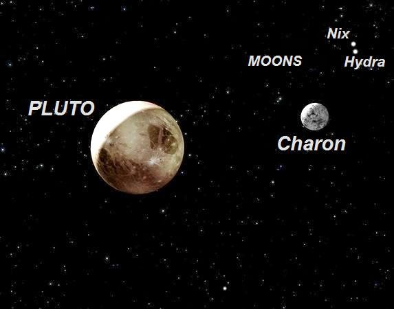 Pluto Moons Nix And Hydra S: 7 Unique Facts: 7 Unique Facts About Pluto That You Don't Know