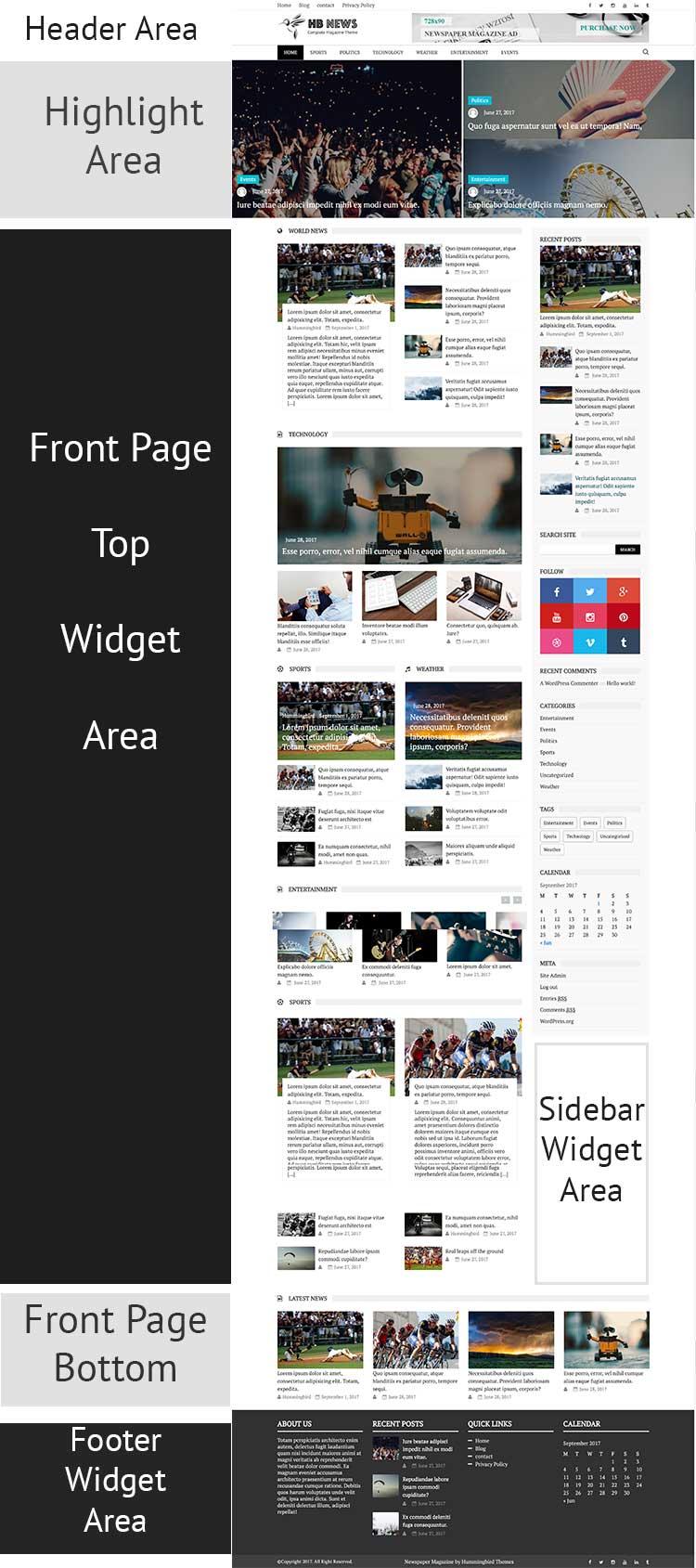 Tema wordpress para blog de notícias grátis