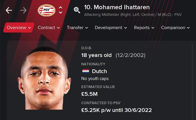 Mohamed Ihattaren FM21 Football Manager 2021 Wonderkid