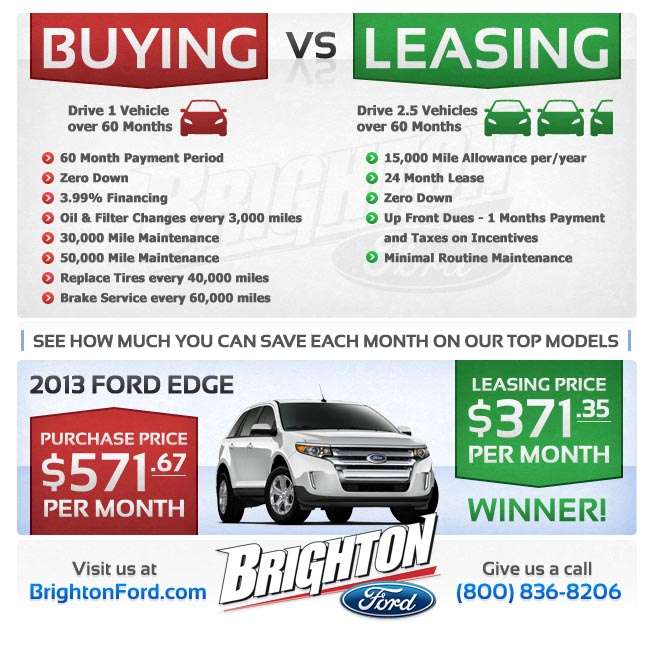Buy vs. Lease: 2013 Ford Edge