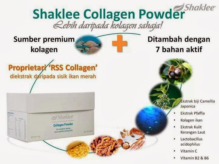 Collagen Shaklee
