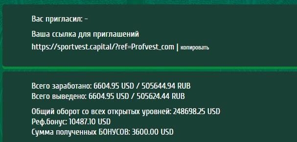 Активность инвесторов в проекте SportVest Capital