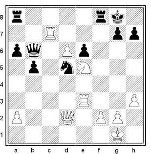 Posición de la partida de ajedrez Bator - Lengyel  (1987)