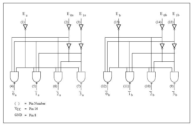 berbagai macam materi sistem bilangan  demultiplexer