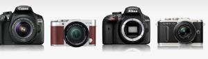 Kumpulan Fitur Menarik dari Kamera Sony ILCE 6400