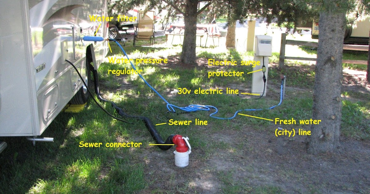 Rv campground sewer hookup