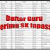 Daftar Guru Penerima SK Inpassing