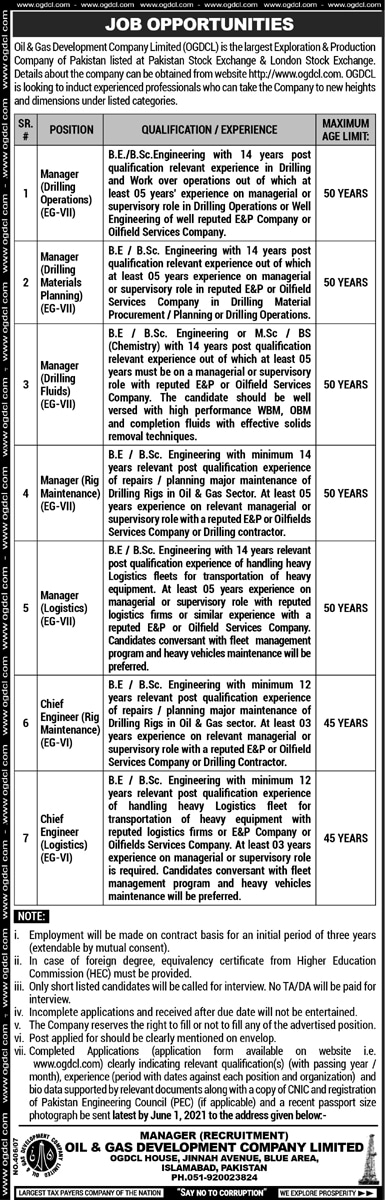 Latest Oil & Gas Development Company Limited OGDCL Jobs Advertisement 2021
