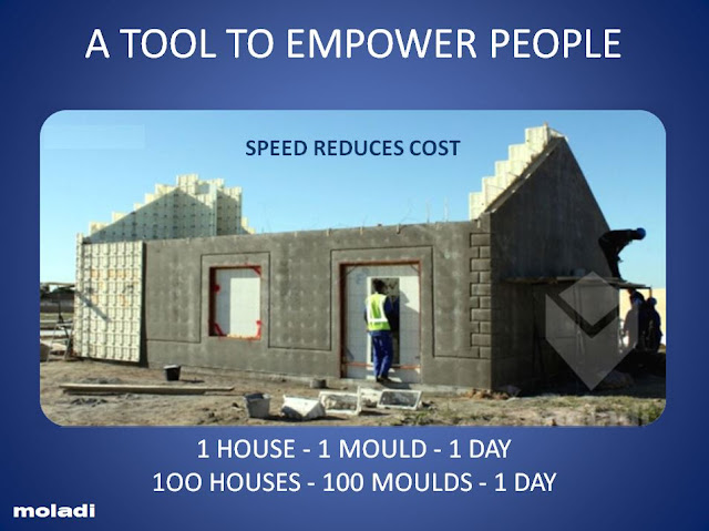 Empower-people-tool-housing-construction