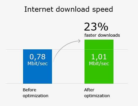Tăng tốc download