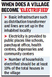 Definition of Electrified Villages in India