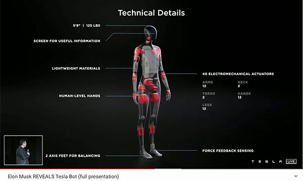 Making a Tesla Bot from the capabilities developed for the autopilot  (Source: Tesla AI Day)