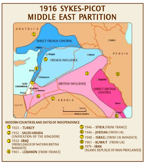 analysis of the sykes picot agreement The views columnists take a closer look at this important anniversary as they set  out to explain the impact of the sykes picot agreement and its relevance today.