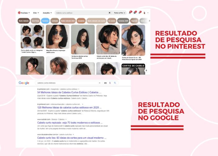 Guia: Como usar o Pinterest profissionalmente