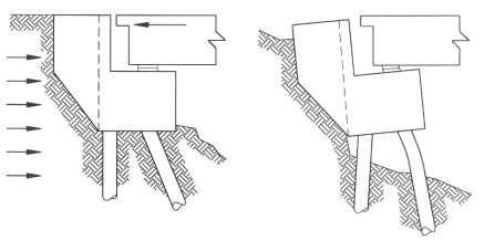 estructura de retención