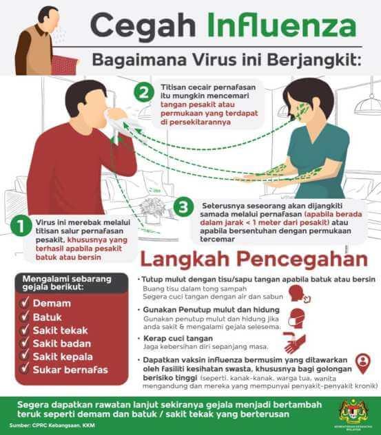 cara cegah Influenza