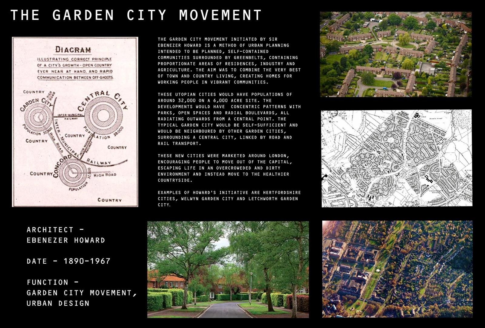 asc design: precedents. urban design. the radial plan ... on symmetrical garden design, linear garden design, vertical garden design, asymmetrical garden design, rectangular garden design,