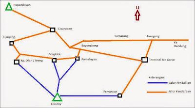 Jalur Pendakian Cikuray
