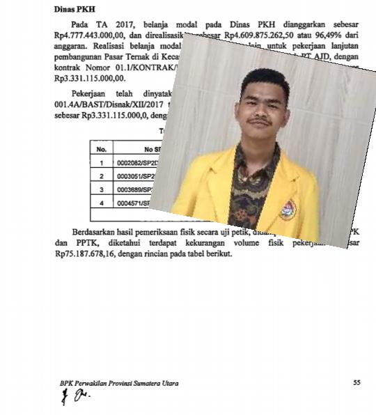 Hasil temuan BPK, insert Presiden BEM UNA M Nur Hidayat.